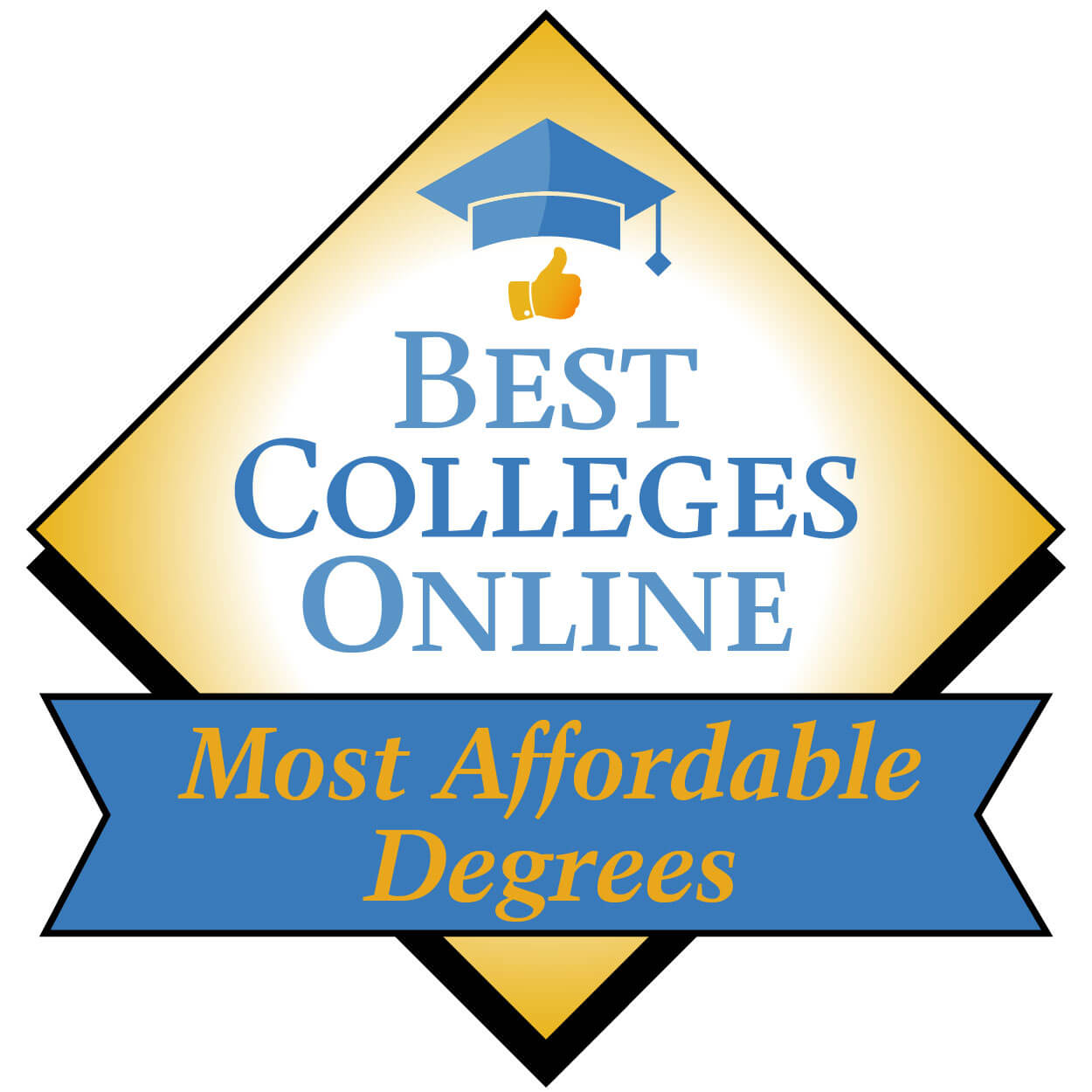 Best College Majors 2020.Top 30 Most Affordable Online Master S In Career And