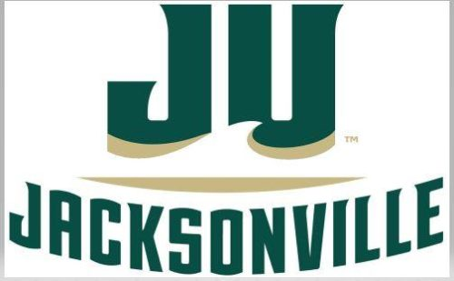 Jacksonville University - 50 Most Affordable Part-Time MSN Online Programs 2019